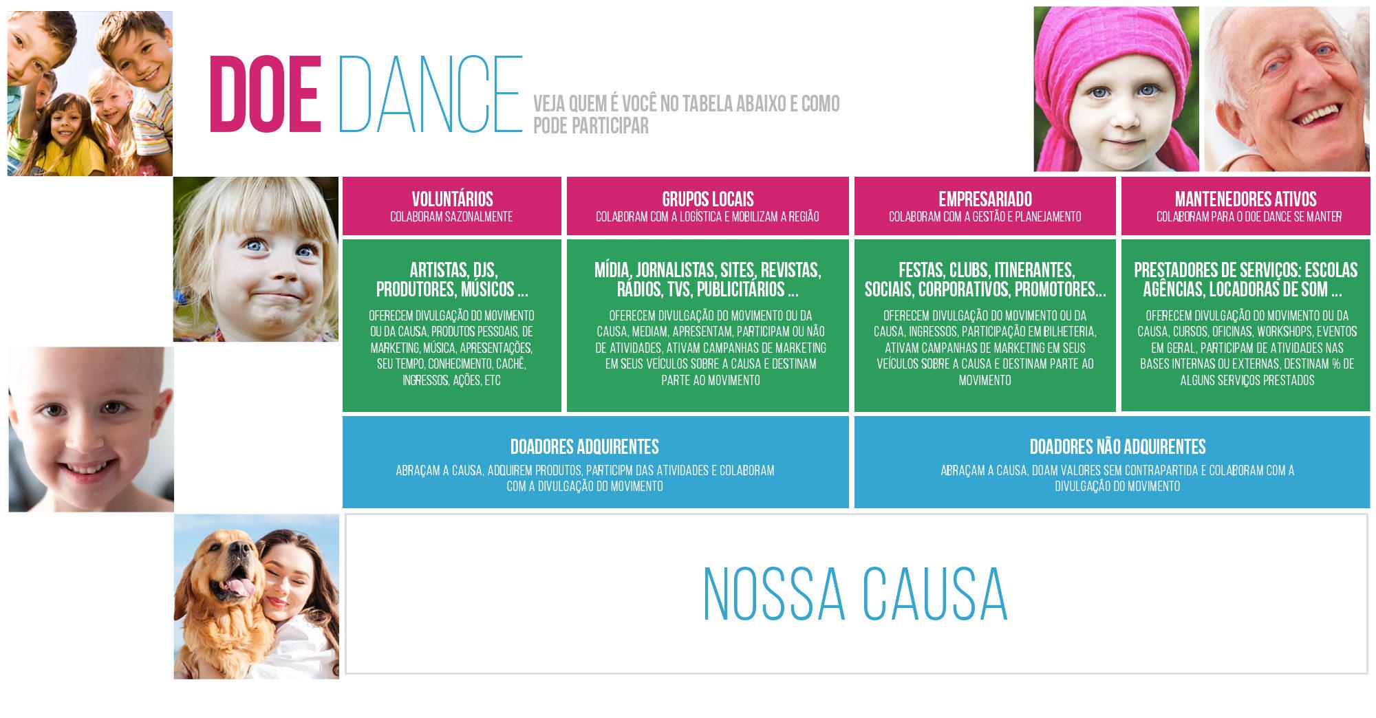 Doe_Dance_Quem_Faz_Doa